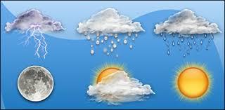الخميس: انخفاض على درجات الحرارة